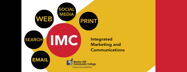 Integrated Marketing and Communities banner