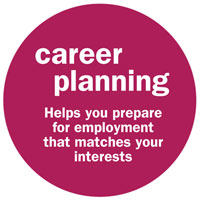 life map career planning